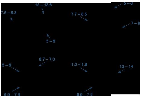 在的核酸碱基的1H NMR谱中观察到的关键残基的NMR化学位移