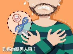 基因检测防治乳癌